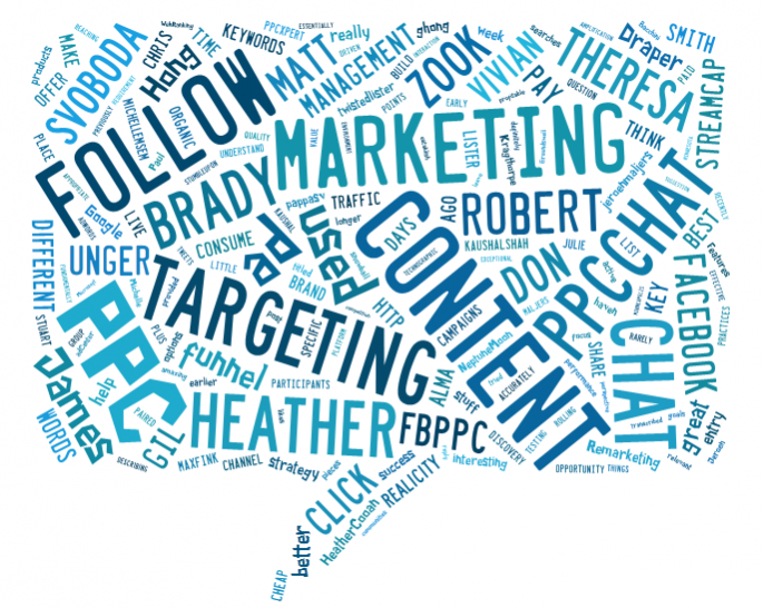 ppc-content-marketing