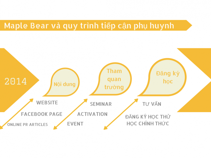 MAPLE BEAR(2)