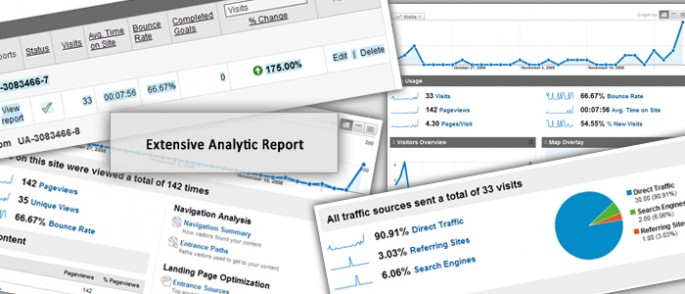 Các công cụ Analytic